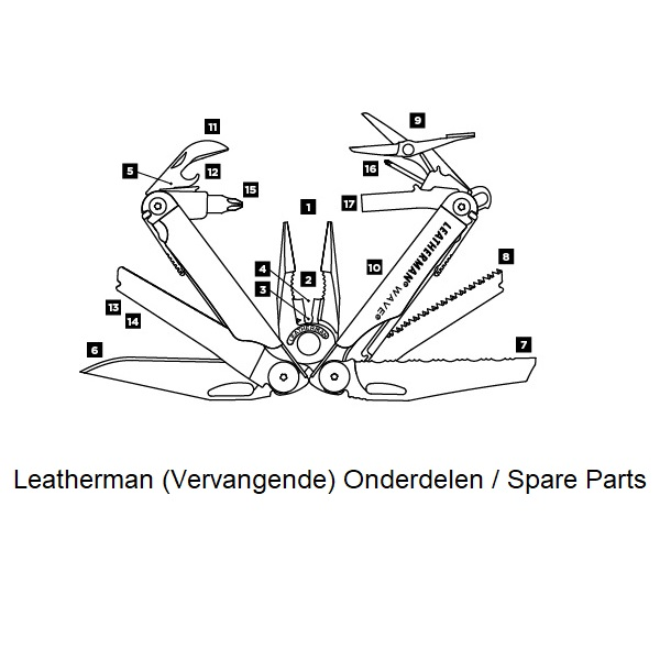 leatherman spare parts onderdelen